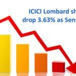 ICICI Lombard shares drop 3.63% as Sensex falls