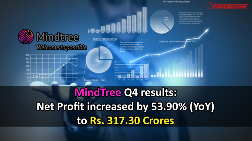 MindTree Q4 results: Net Profit increased by 53.90% (YoY) to Rs. 317.30 Crores
